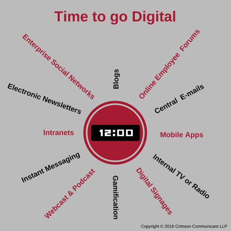 Digital IC Channels